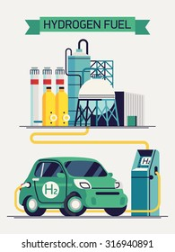 Lovely vector flat concept design on hydrogen fuel production and usage in transportation with hydrogen gas production facility connected to charging point with urban vehicle on hydrogen fuel cells
