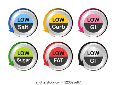 Low fat, low salt, low carb, low sugar and low Glycemic Index (GI) food labels in metallic button.