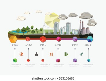 Low polygon city and industry. Infographic timeline. Vector illustration.