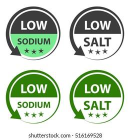 Low salt food labels.