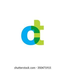 lowercase ct logo, blue green overlap transparent logo