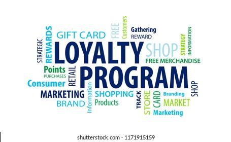 Loyalty Program Word Cloud
