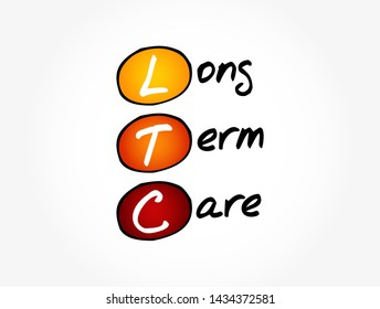 LTC - Long Term Care acronym, medical concept background