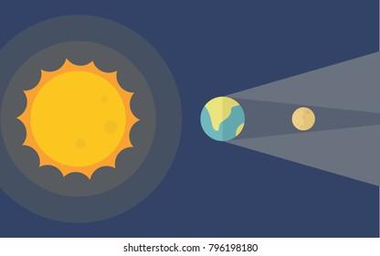 Lunar eclipse illustration vector