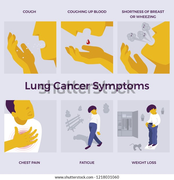 Weight loss associated with lung cancer