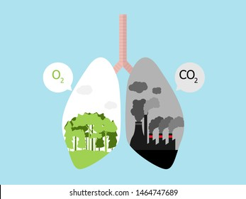 lung cancer with green tree forest for O2 and dark factory for CO2 pollution concept vector illustration flat design