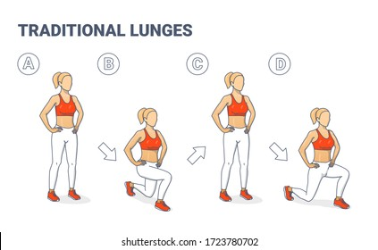 Lunges Classic Plyometric Exercise Colorful Illustration. A Young Girl in Sportswear White Leggings, Lush Lava Top, and Sneakers Does the Lunges Athletic Workout Exercise Clip Art.