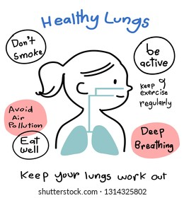 Lungs diagram and how-to keep lungs healthy. Healthy lungs concept with front view of body with lungs, trachea or windpipe inside. Medical education of human respiratory system with simple diagram.