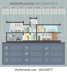 Luxury modern residential house vector section with detailed furnished rooms interior. Infographic template for presentation with thematic symbols and design elements flat style illustration