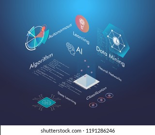 Machine learning, Ai, Data mining, algorithm, algorithm, neural network, deep learning and autonomous. isometric vector concept.
