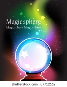 Magic sphere for predictions on a mysterious background