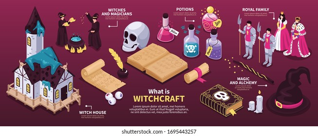 Magical horizontal infographics layout with witches magicians potions alchemy book witch house isometric vector illustration