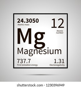 Magnesium chemical element with first ionization energy, atomic mass and electronegativity values ,simple black icon with shadow on gray
