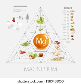 Magnesium. Foods with the highest magnesium content. The effect of magnesium on the human body. Basics of healthy eating
