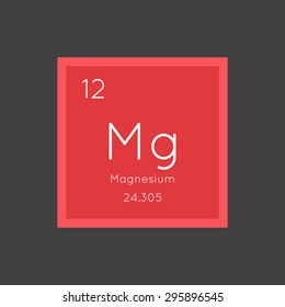 Magnesium simple style tile icon. Chemical element of periodic table. Vector illustration EPS8
