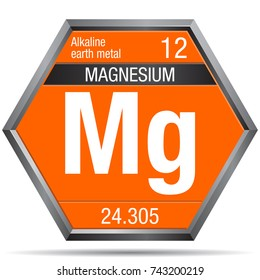 Magnesium symbol in the form of a hexagon with a metallic frame. Element number 12 of the Periodic Table of the Elements - Chemistry