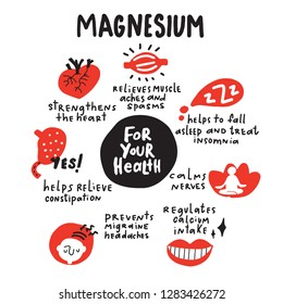 Magnesium. For your health. Funny infographic poster about magnesium healthy benefits. Vector