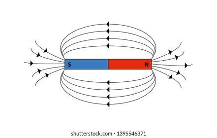 Magnetic field, science and vector images