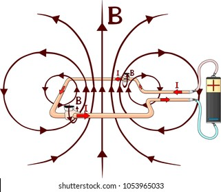 Magnetic field of a square wire with a current