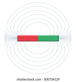 Magnetism - magnetic field produced by north and south pole of a bar magnet.