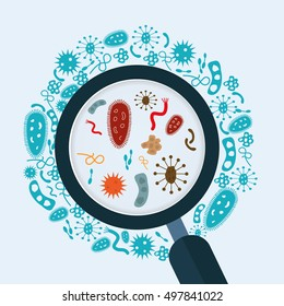 Magnifier glass with bacteria microbes and virus