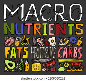 Main food groups - macronutrients. Carbohydrates, fats and proteins in doodle style. Dieting, healthcare and eutrophy concept. Vector illustration isolated on a dark grey background. Landscape poster.