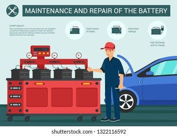 Maintenance and Repair of the Battery. Deformations Plates Electrolyte Leakage Fast Discharge and not Change. Mechanic Checks Car Batteries Show Vector Flat Illustration Banner Cartoon.