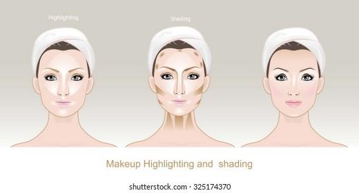 Makeup Highlighting and shading