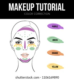 Makeup tutorial: How To Use Color Correcting Concealer. Vector Illustration of woman face chart and Color Shades Palette For Corrector Make Up. Color-Correction Tutorial Isolated On White Background.