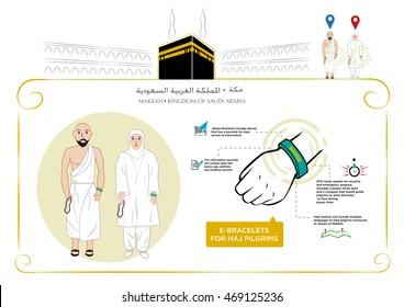 Makkah Pilgrims in Ihram clothing wear GPS-ready e-bracelets for security monitoring and emergency purpose in Makkah holy sites like the Al-Masjid al-Haram and Kaaba. Editable Clip Art.