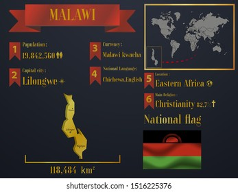 Malawi statistic data visualization, travel, tourism destination infographic, information. Graphic vector illustration. National flag, African country silhouette, world map icon business element