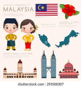 Malaysia : Asean Economic Community (AEC) Infographic with Traditional Costume, National Flower and Tourist Attractions : Vector Illustration EPS10