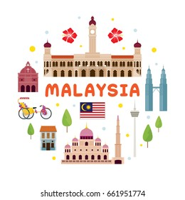 Malaysia Travel Attraction Label, Landmarks, Tourism and Traditional Culture