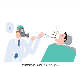 Male dentist Medical treatment to a male patient at the clinic.wearing a gas mask. halitosis, Bad breath. health care concept vector people flat design illustration isolated background.
