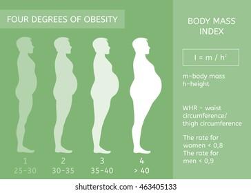 Body Mass Index Images, Stock Photos & Vectors | Shutterstock