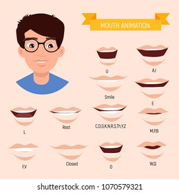 Male mouth animation. Phoneme mouth chart. Alphabet pronunciation