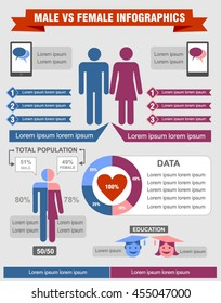 Male vs Female Infographics. Comparing activities man and woman using information graphics, population, personality, social media and education