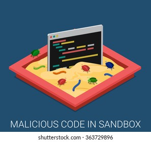 Malicious software application code development sandbox debug flat 3d isometric programming technology antivirus malware concept web vector illustration. Infected laptop in sand box bug worm.