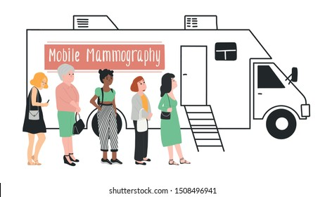 Mammography Van Women wait for breast cancer test near mobile mammography isolated on white background. Flat cartoon vector illustration.