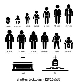 Man Aging Age Human Life Young Growing Old Process Stage Development Stick Figure Pictogram Icon
