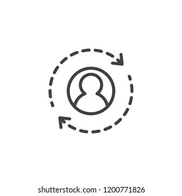 Man with arrows around outline icon. linear style sign for mobile concept and web design. Update avatar profile simple line vector icon. Symbol, logo illustration. Pixel perfect vector graphics