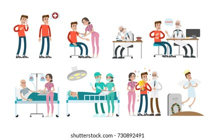 Man with cancer set. Illness and examination, medical treatment and conclusion.