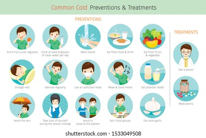 Man With Common Cold Preventions And Treatments, Infection, Sickness, Healthy