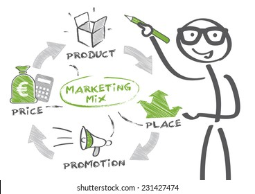 Man drawing marketing strategy concept. Keywords and icons