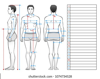A man in his underwear is seen from the front, side and back, black and white. Scheme of measurement of the human body. Table for entries