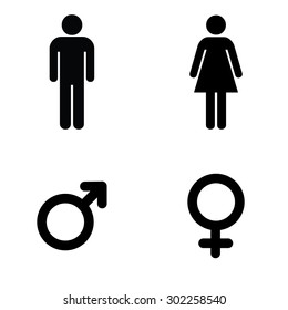 A Man And Lady Toilet Sign Male Female Symbols