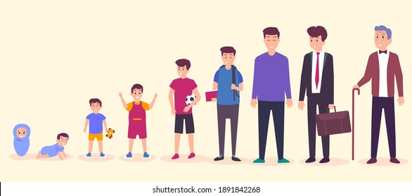 Man life cycle from infant to elderly 2D flat vector concept for banner, website, illustration, landing page, flyer, etc.