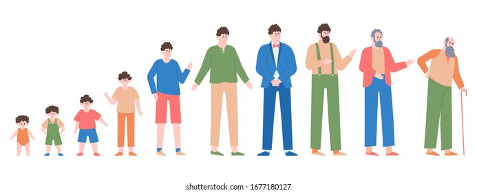 Man life cycles. Male different age, baby boy, teenager, student age, adult man and aged man, male character generations vector illustration set. Development people generation male, growth and aging