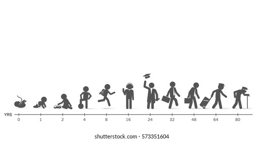 Man Lifecycle from birth to old age in silhouettes. Short story of human in different life ages - figure set.