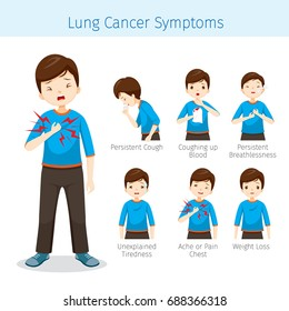 Man With Lung Cancer Symptoms, Physiology, Sickness.